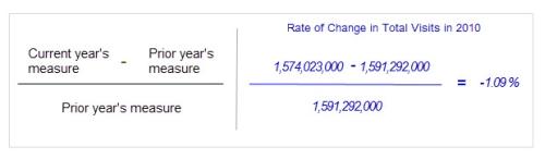 Average Calc