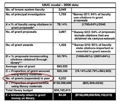 UIUC Model Example